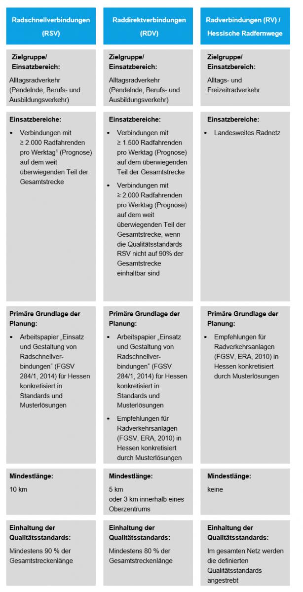 Tabelle zu Qualitätsstandards und Musterlösungen